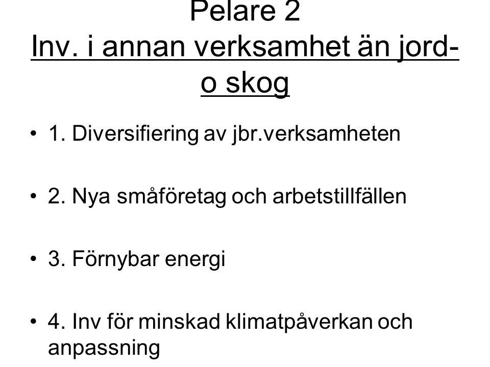 Pelare 2 Inv.i annan verksamhet än jord- o skog •1.