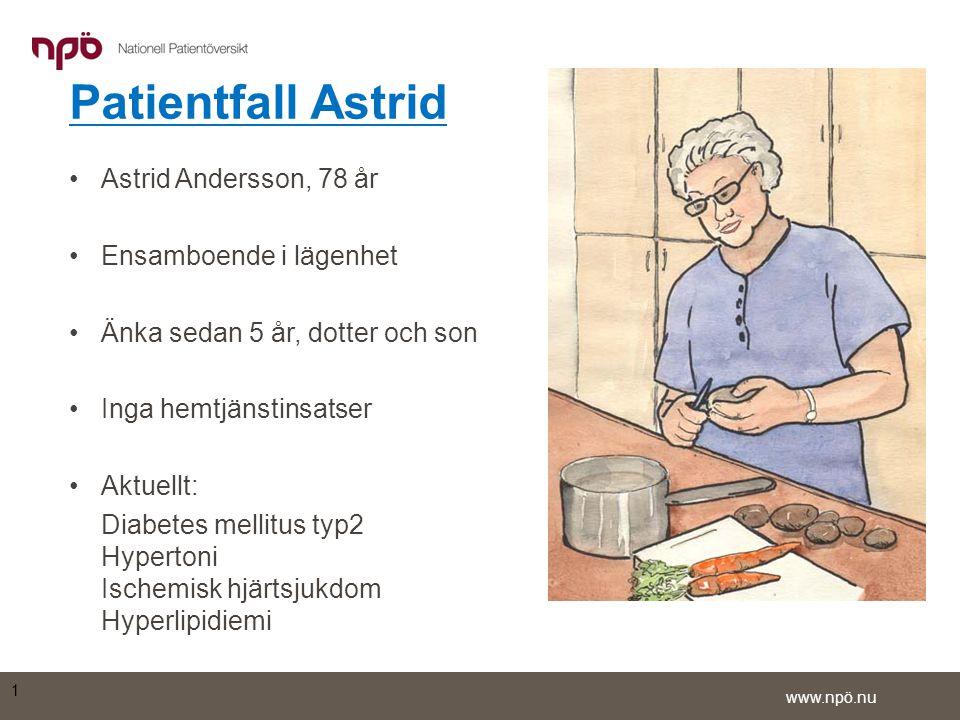 www.npö.nu Patientfall Astrid •Astrid Andersson, 78 år •Ensamboende i lägenhet •Änka sedan 5 år, dotter och son •Inga hemtjänstinsatser •Aktuellt: Diabetes mellitus typ2 Hypertoni Ischemisk hjärtsjukdom Hyperlipidiemi 1
