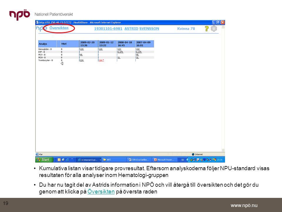 www.npö.nu •Kumulativa listan visar tidigare provresultat.