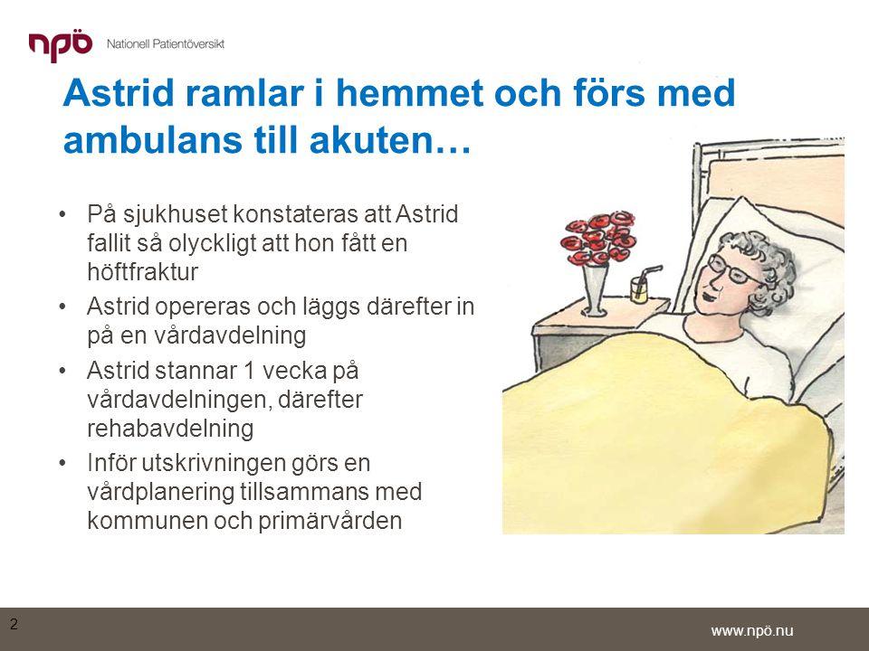 www.npö.nu Astrid ramlar i hemmet och förs med ambulans till akuten… •På sjukhuset konstateras att Astrid fallit så olyckligt att hon fått en höftfraktur •Astrid opereras och läggs därefter in på en vårdavdelning •Astrid stannar 1 vecka på vårdavdelningen, därefter rehabavdelning •Inför utskrivningen görs en vårdplanering tillsammans med kommunen och primärvården 2