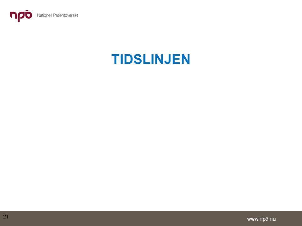 www.npö.nu TIDSLINJEN 21