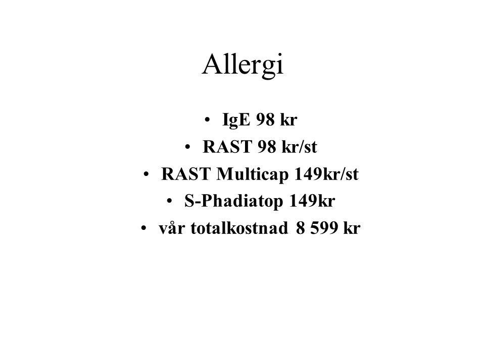 Allergi •IgE 98 kr •RAST 98 kr/st •RAST Multicap 149kr/st •S-Phadiatop 149kr •vår totalkostnad 8 599 kr