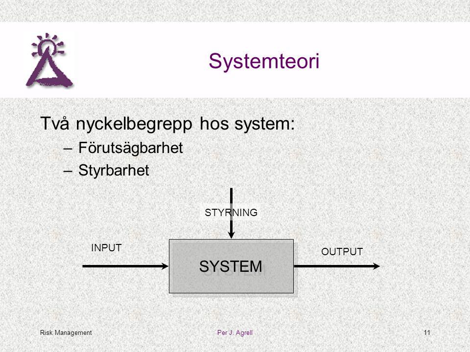 Risk ManagementPer J. Agrell11 Systemteori Två nyckelbegrepp hos system: –Förutsägbarhet –Styrbarhet SYSTEM INPUT OUTPUT STYRNING