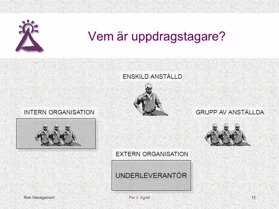 Risk ManagementPer J. Agrell13 Vem är uppdragstagare? UNDERLEVERANTÖR GRUPP AV ANSTÄLLDA EXTERN ORGANISATION INTERN ORGANISATION ENSKILD ANSTÄLLD