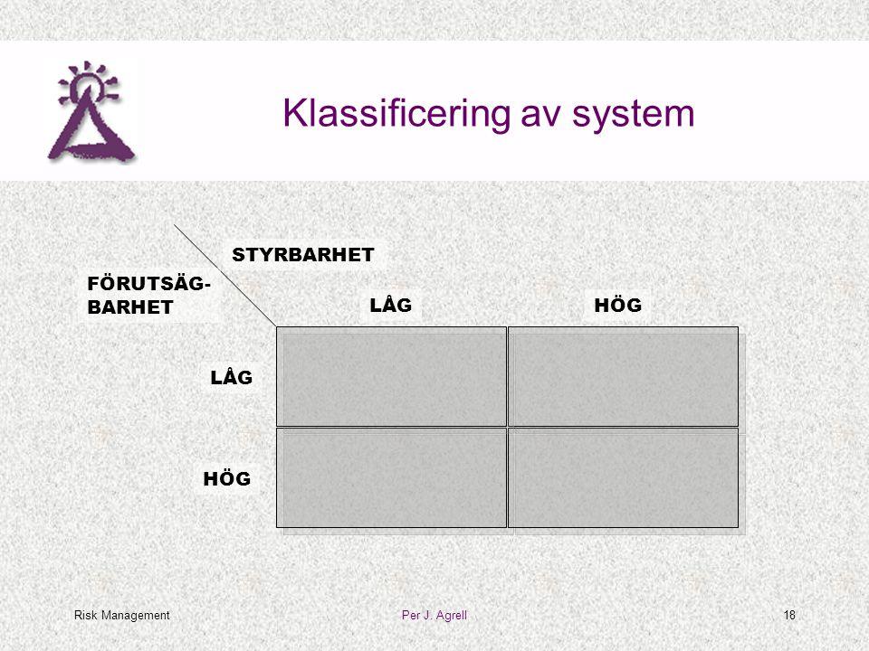 Risk ManagementPer J. Agrell18 Klassificering av system STYRBARHET FÖRUTSÄG- BARHET LÅGHÖG LÅG HÖG