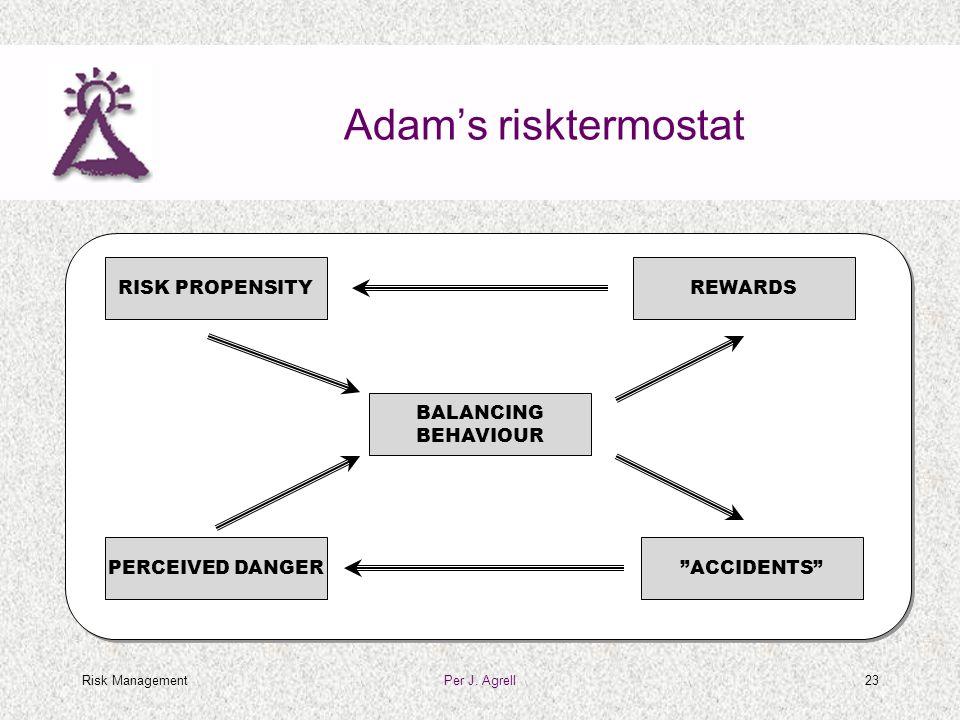"""Risk ManagementPer J. Agrell23 Adam's risktermostat RISK PROPENSITY """"ACCIDENTS""""PERCEIVED DANGER REWARDS BALANCING BEHAVIOUR"""