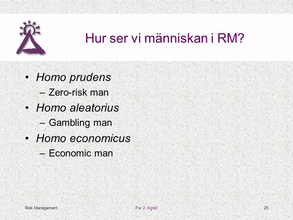 Risk ManagementPer J. Agrell25 Hur ser vi människan i RM? •Homo prudens –Zero-risk man •Homo aleatorius –Gambling man •Homo economicus –Economic man