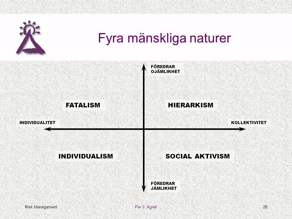 Risk ManagementPer J. Agrell28 Fyra mänskliga naturer HIERARKISM SOCIAL AKTIVISMINDIVIDUALISM FATALISM INDIVIDUALITETKOLLEKTIVITET FÖREDRAR OJÄMLIKHET