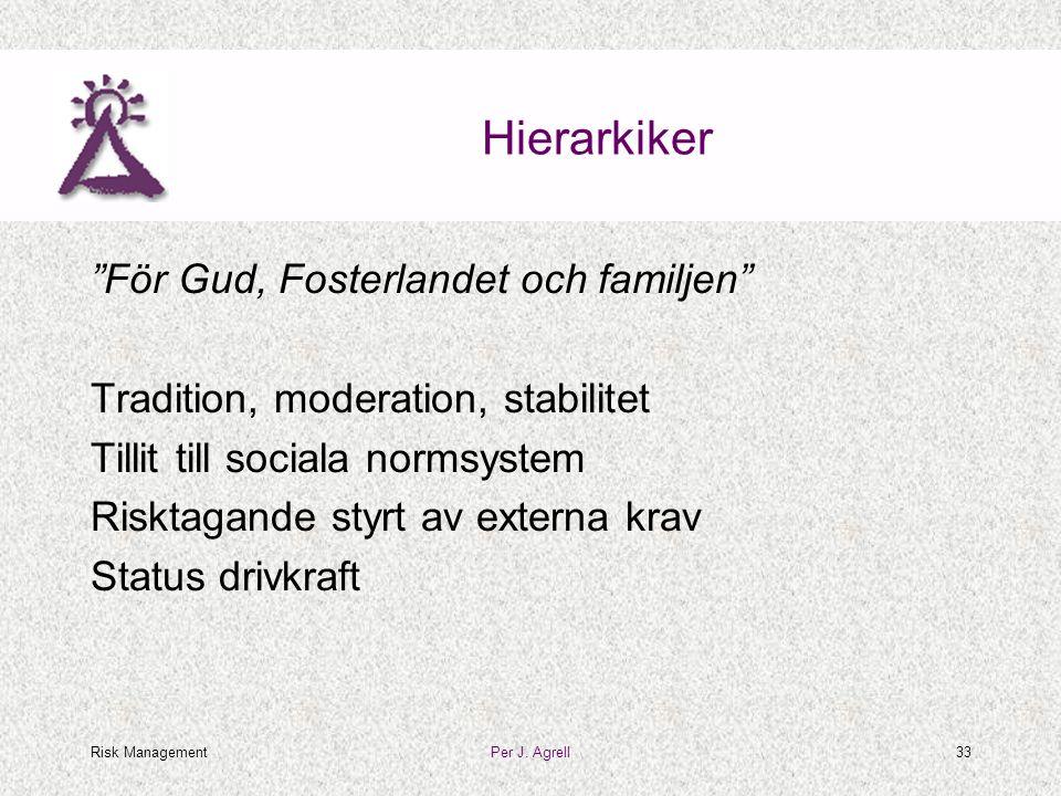 """Risk ManagementPer J. Agrell33 Hierarkiker """"För Gud, Fosterlandet och familjen"""" Tradition, moderation, stabilitet Tillit till sociala normsystem Riskt"""