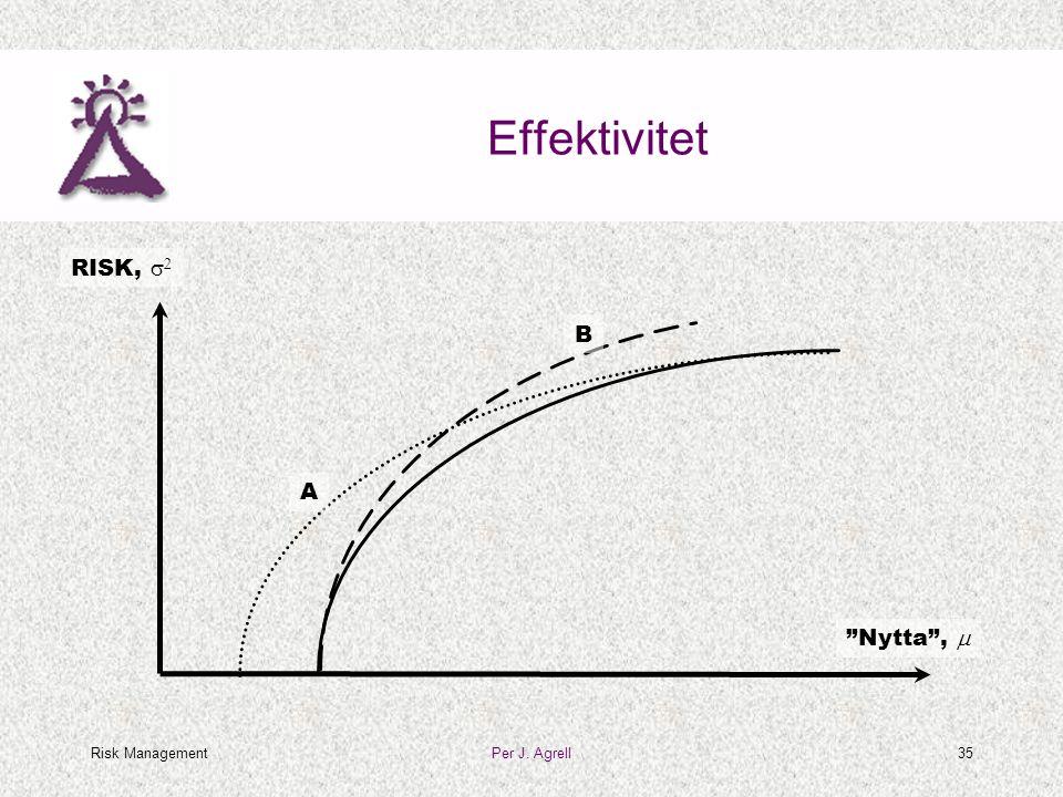 "Risk ManagementPer J. Agrell35 Effektivitet ""Nytta"",  RISK,   B A"
