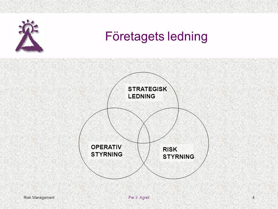 Risk ManagementPer J. Agrell4 Företagets ledning STRATEGISK LEDNING OPERATIV STYRNING RISK STYRNING