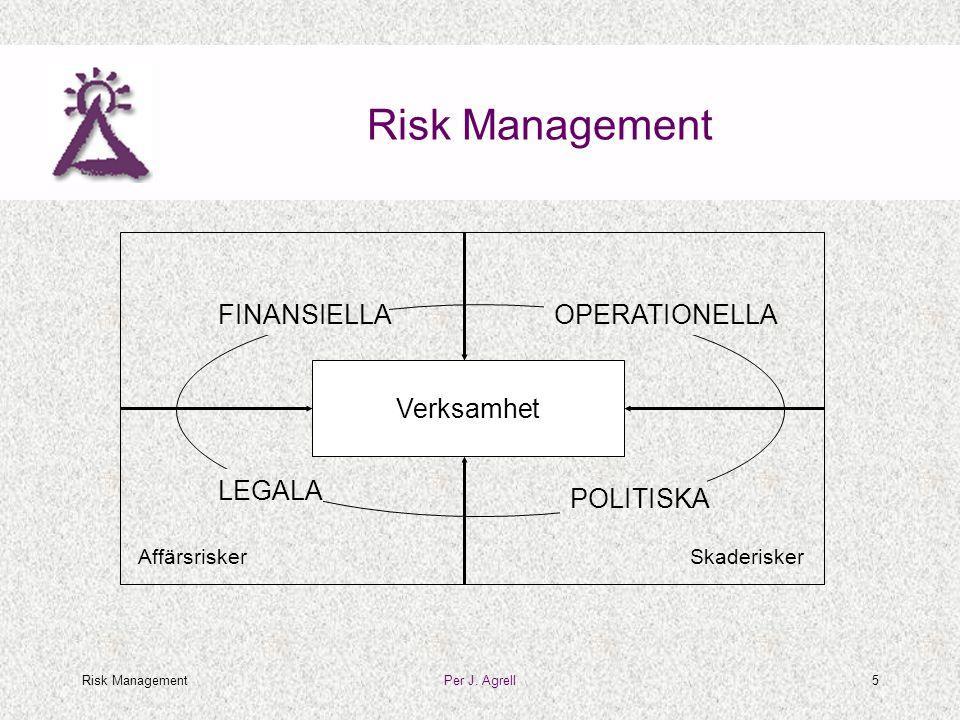 Risk ManagementPer J. Agrell5 Risk Management Verksamhet LEGALA Affärsrisker FINANSIELLAOPERATIONELLA POLITISKA Skaderisker