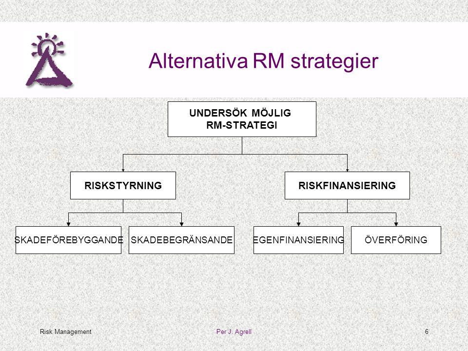 Risk ManagementPer J. Agrell6 Alternativa RM strategier RISKSTYRNING UNDERSÖK MÖJLIG RM-STRATEGI RISKFINANSIERING EGENFINANSIERINGÖVERFÖRINGSKADEFÖREB