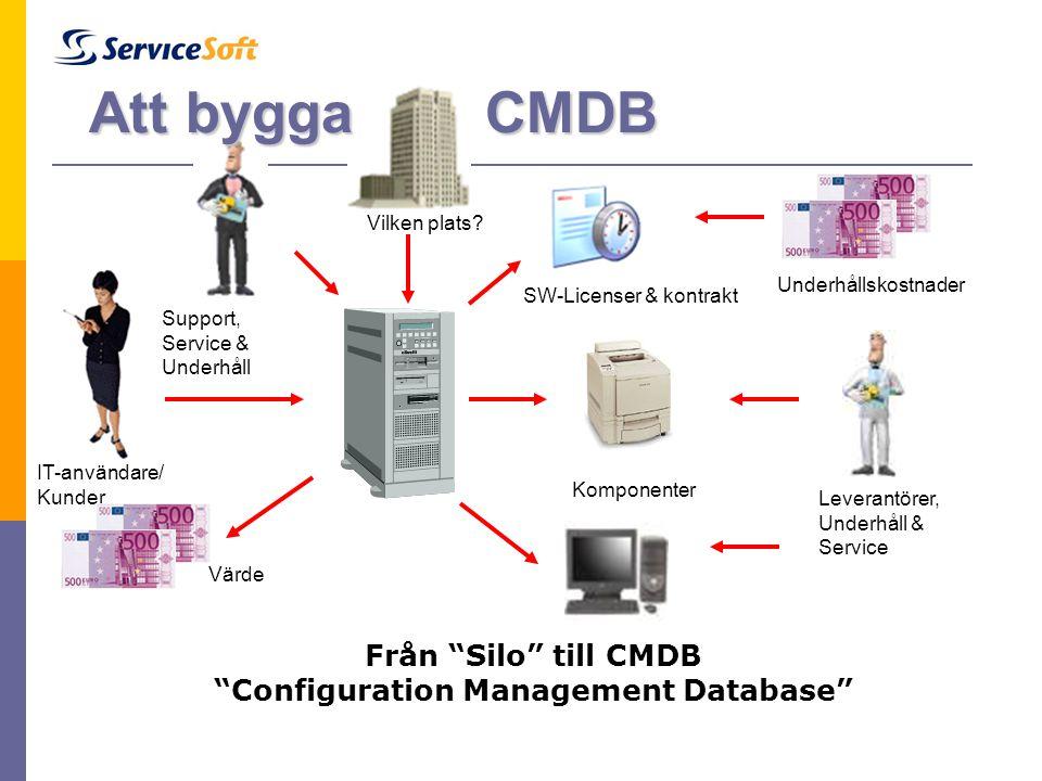 Leverantörer, Underhåll & Service IT-användare/ Kunder Support, Service & Underhåll Components Värde Underhållskostnader SW-Licenser & kontrakt Vilken