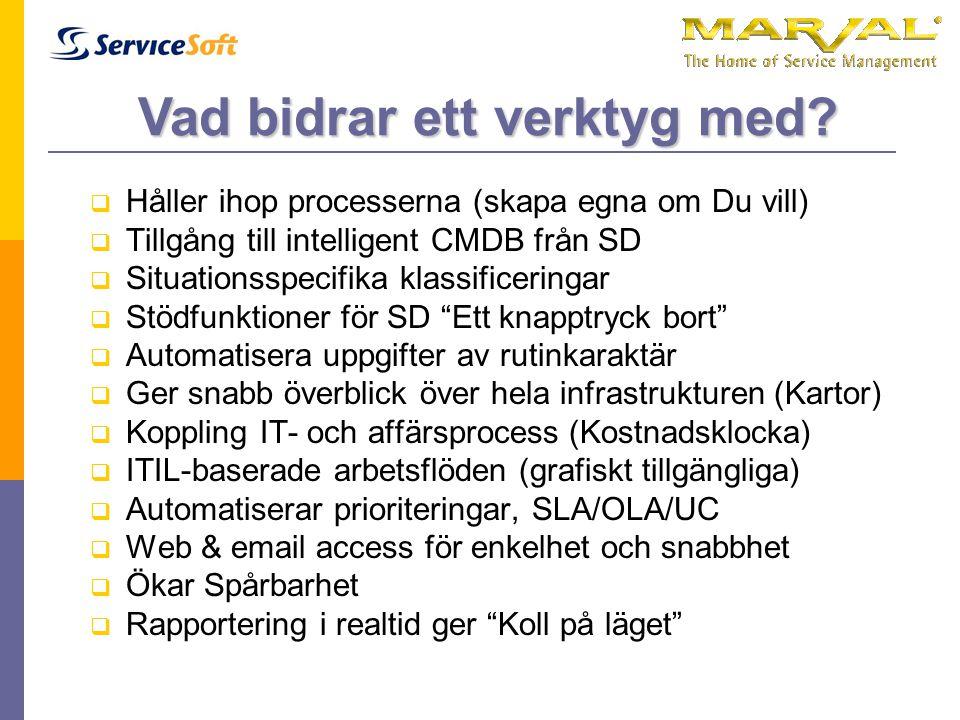  Håller ihop processerna (skapa egna om Du vill)  Tillgång till intelligent CMDB från SD  Situationsspecifika klassificeringar  Stödfunktioner för