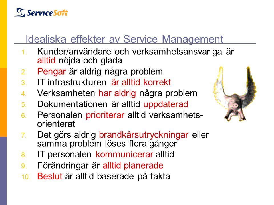 Idealiska effekter av Service Management 1. Kunder/användare och verksamhetsansvariga är alltid nöjda och glada 2. Pengar är aldrig några problem 3. I