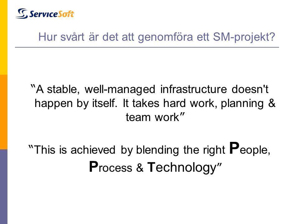  Håller ihop processerna (skapa egna om Du vill)  Tillgång till intelligent CMDB från SD  Situationsspecifika klassificeringar  Stödfunktioner för SD Ett knapptryck bort  Automatisera uppgifter av rutinkaraktär  Ger snabb överblick över hela infrastrukturen (Kartor)  Koppling IT- och affärsprocess (Kostnadsklocka)  ITIL-baserade arbetsflöden (grafiskt tillgängliga)  Automatiserar prioriteringar, SLA/OLA/UC  Web & email access för enkelhet och snabbhet  Ökar Spårbarhet  Rapportering i realtid ger Koll på läget Vad bidrar ett verktyg med.