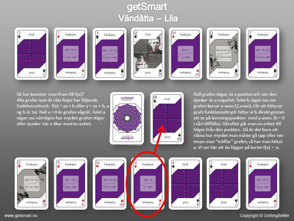 Motståndaren hittar inga kort med samma funktionsuttryck som grafen på bordet.