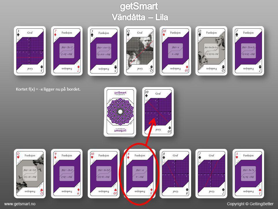 De två korten har lagts ut och klöverkortet med funktionsuttrycket: f(x) = 3x -(2x – 1) – 1 ligger överst i högen.