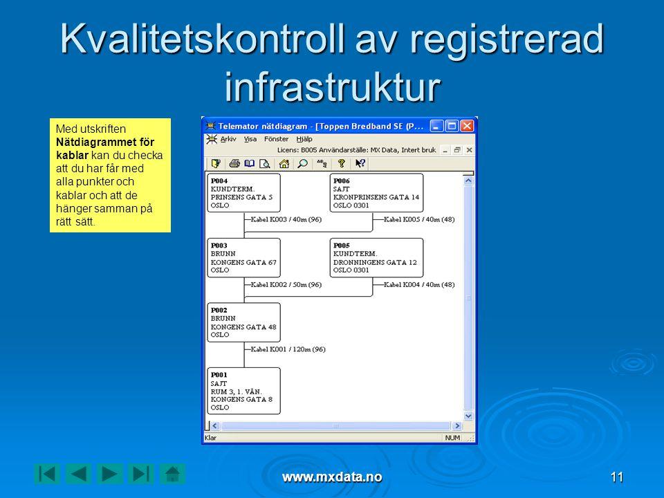 www.mxdata.no11 Kvalitetskontroll av registrerad infrastruktur Med utskriften Nätdiagrammet för kablar kan du checka att du har får med alla punkter o