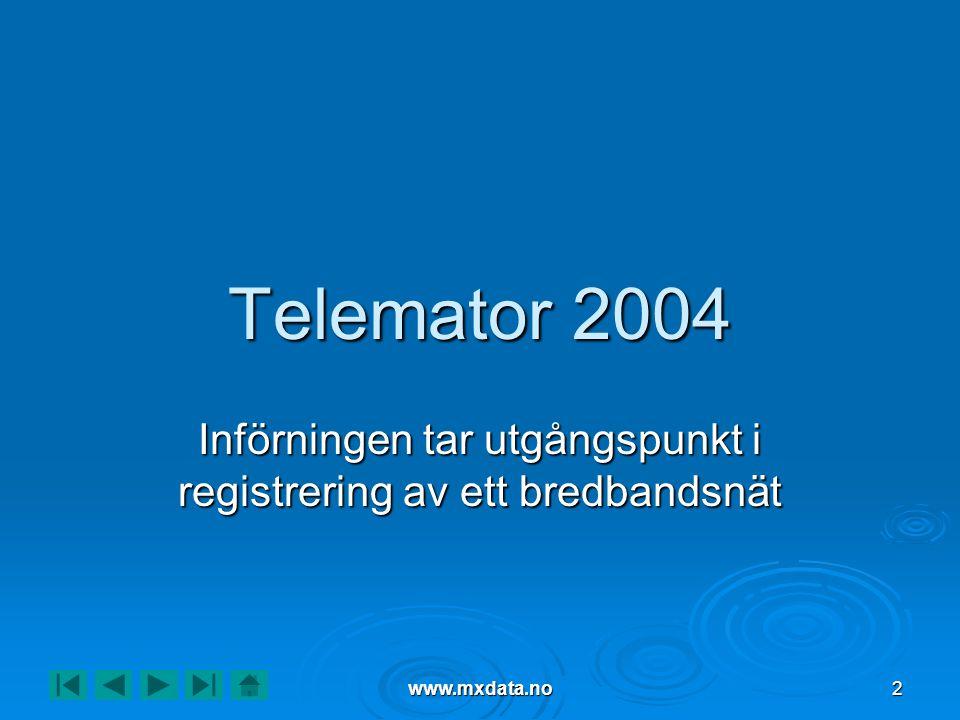 www.mxdata.no2 Telemator 2004 Införningen tar utgångspunkt i registrering av ett bredbandsnät