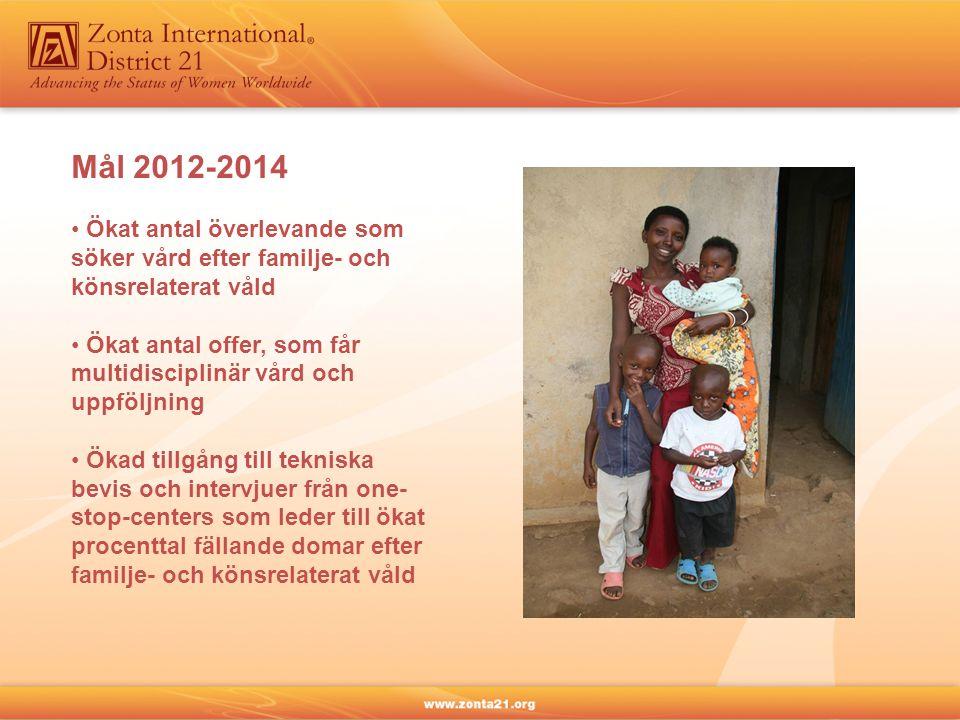 Mål 2012-2014 • Ökat antal överlevande som söker vård efter familje- och könsrelaterat våld • Ökat antal offer, som får multidisciplinär vård och uppf