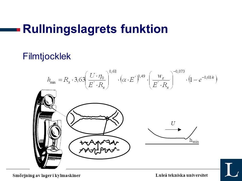Smörjning av lager i kylmaskiner Luleå tekniska universitet Rullningslagrets funktion Filmtjocklek U h min