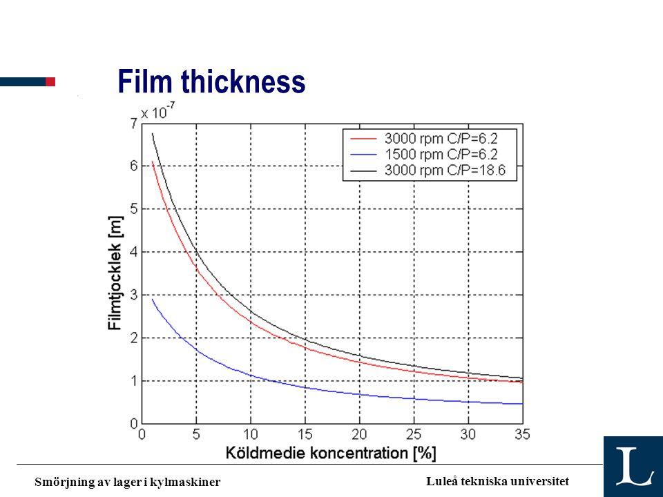 Smörjning av lager i kylmaskiner Luleå tekniska universitet Film thickness