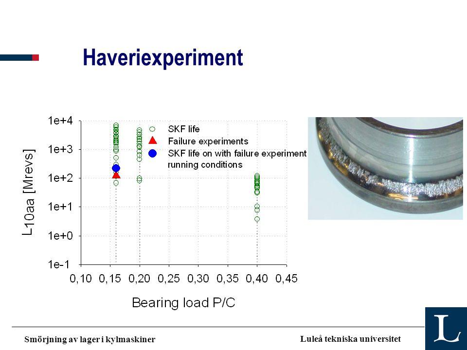 Smörjning av lager i kylmaskiner Luleå tekniska universitet Haveriexperiment
