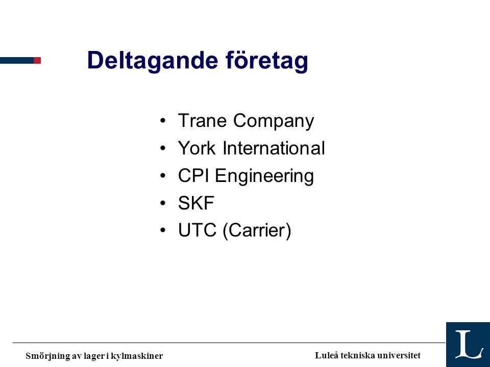 Smörjning av lager i kylmaskiner Luleå tekniska universitet Deltagande företag •Trane Company •York International •CPI Engineering •SKF •UTC (Carrier)
