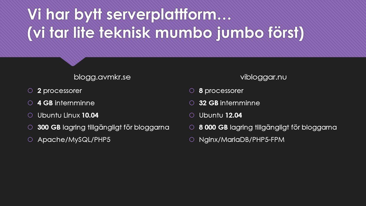 Vi har bytt serverplattform… (vi tar lite teknisk mumbo jumbo först) blogg.avmkr.se  8 processorer  32 GB internminne  Ubuntu 12.04  8 000 GB lagr