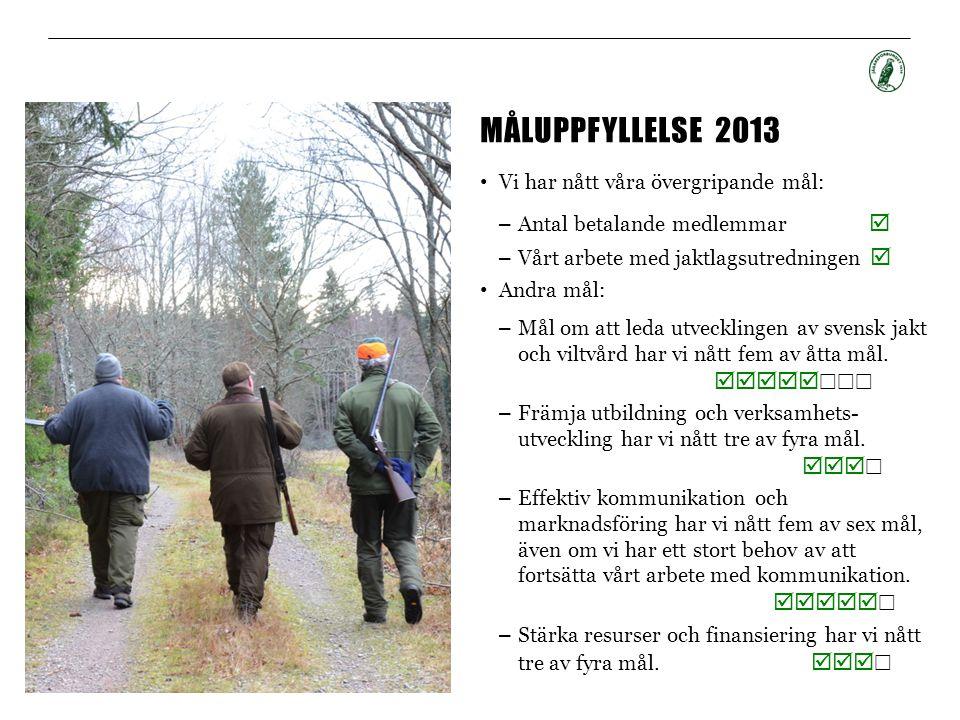 MÅLUPPFYLLELSE 2013 • Vi har nått våra övergripande mål: – Antal betalande medlemmar  – Vårt arbete med jaktlagsutredningen  • Andra mål: – Mål om a