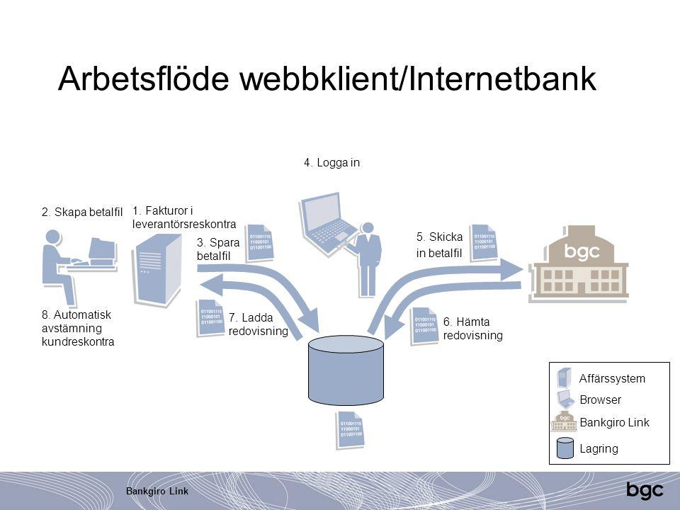 Bankgiro Link Arbetsflöde webbklient/Internetbank 1. Fakturor i leverantörsreskontra 2. Skapa betalfil 3. Spara betalfil 4. Logga in 5. Skicka in beta