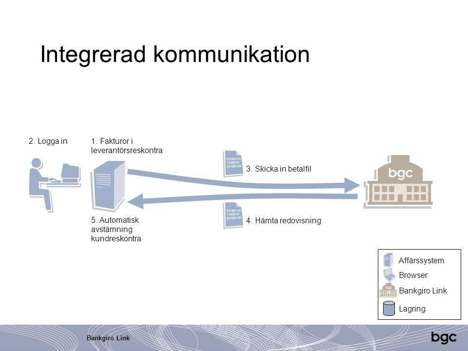Bankgiro Link Integrerad kommunikation 1. Fakturor i leverantörsreskontra 3. Skicka in betalfil 4. Hämta redovisning 5. Automatisk avstämning kundresk