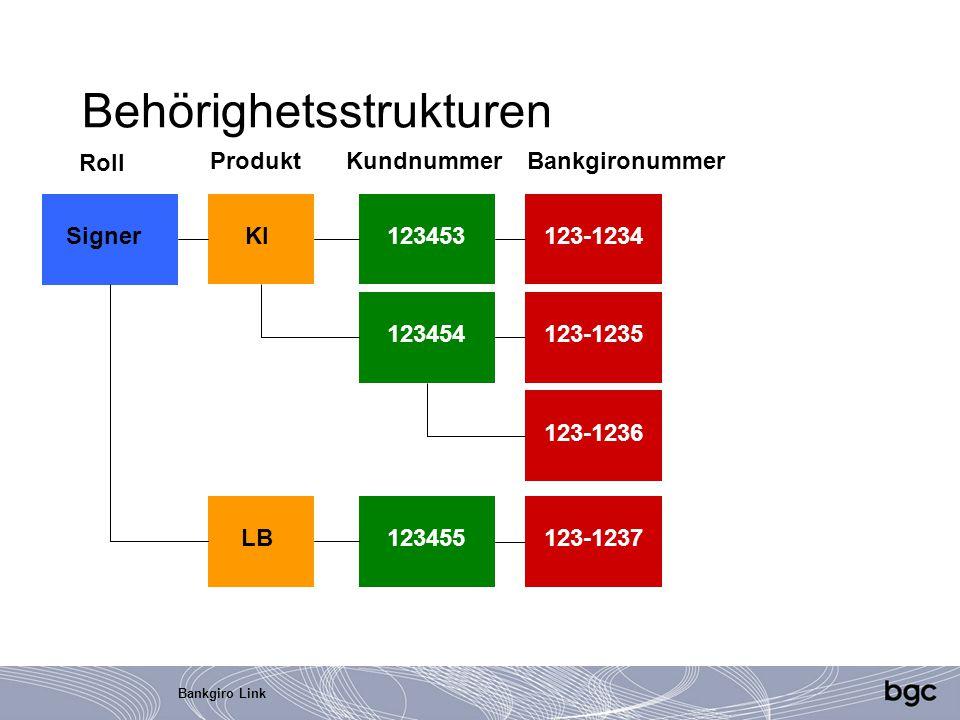 Bankgiro Link Behörighetsstrukturen Signer123453KILB123454123455123-1234 Roll ProduktKundnummerBankgironummer 123-1235123-1236123-1237