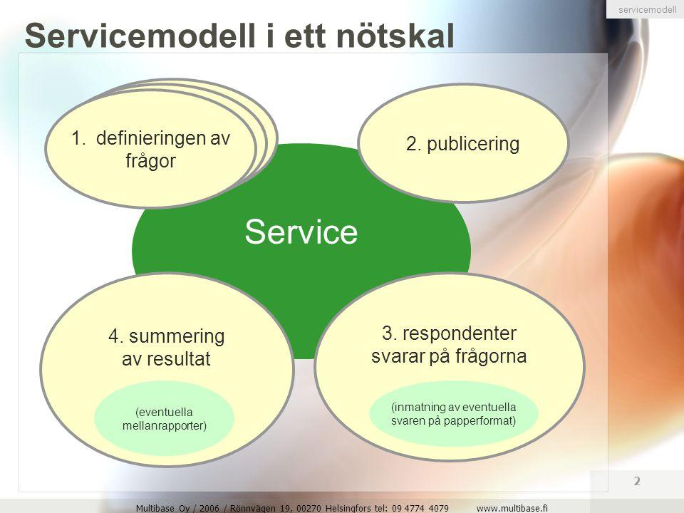 Multibase Oy / 2006 / Rönnvägen 19, 00270 Helsingfors tel: 09 4774 4079 www.multibase.fi 2 Service Servicemodell i ett nötskal 2.
