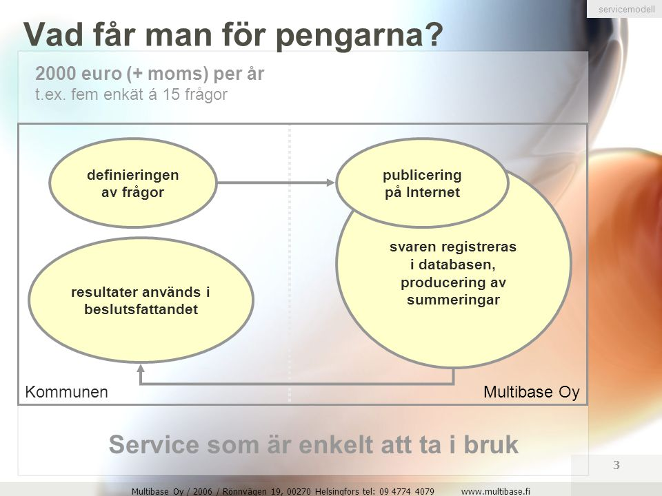 Multibase Oy / 2006 / Rönnvägen 19, 00270 Helsingfors tel: 09 4774 4079 www.multibase.fi 3 Vad får man för pengarna.