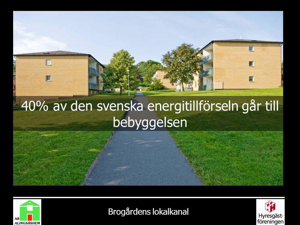 Brogårdens lokalkanal 40% av den svenska energitillförseln går till bebyggelsen