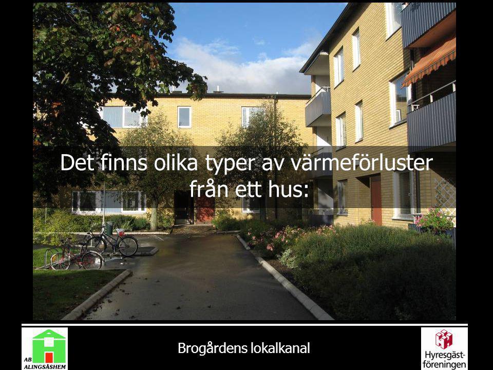 Brogårdens lokalkanal Det finns olika typer av värmeförluster från ett hus: