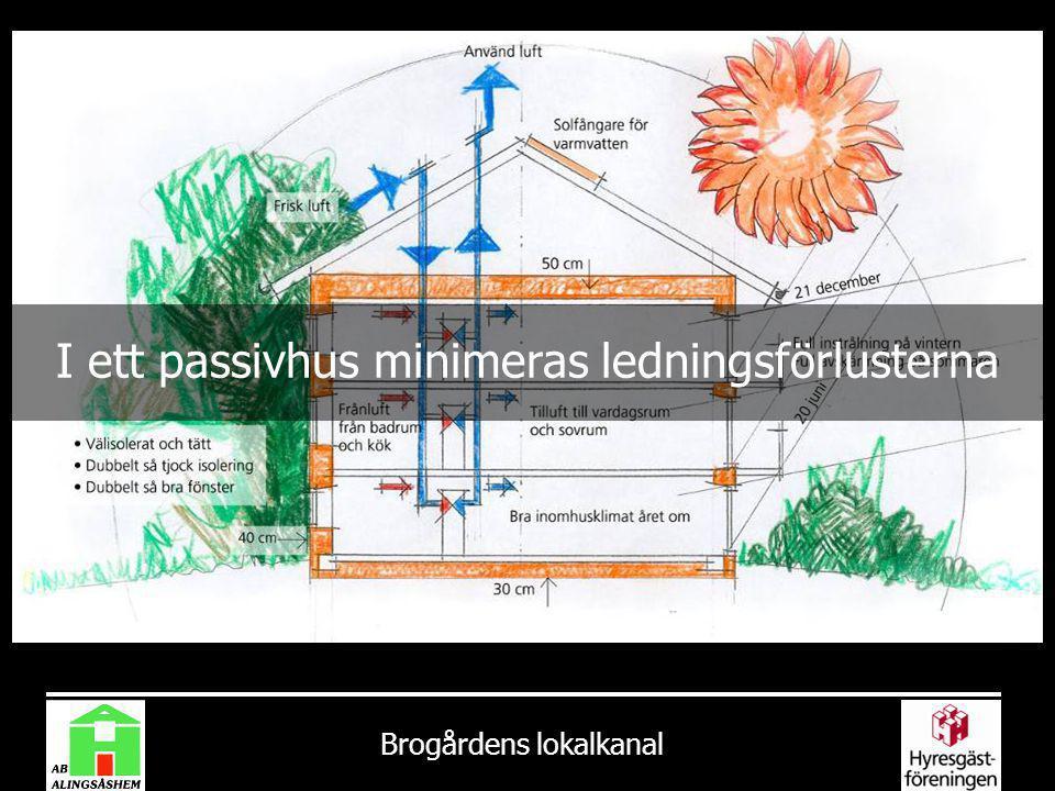 Brogårdens lokalkanal I ett passivhus minimeras ledningsförlusterna