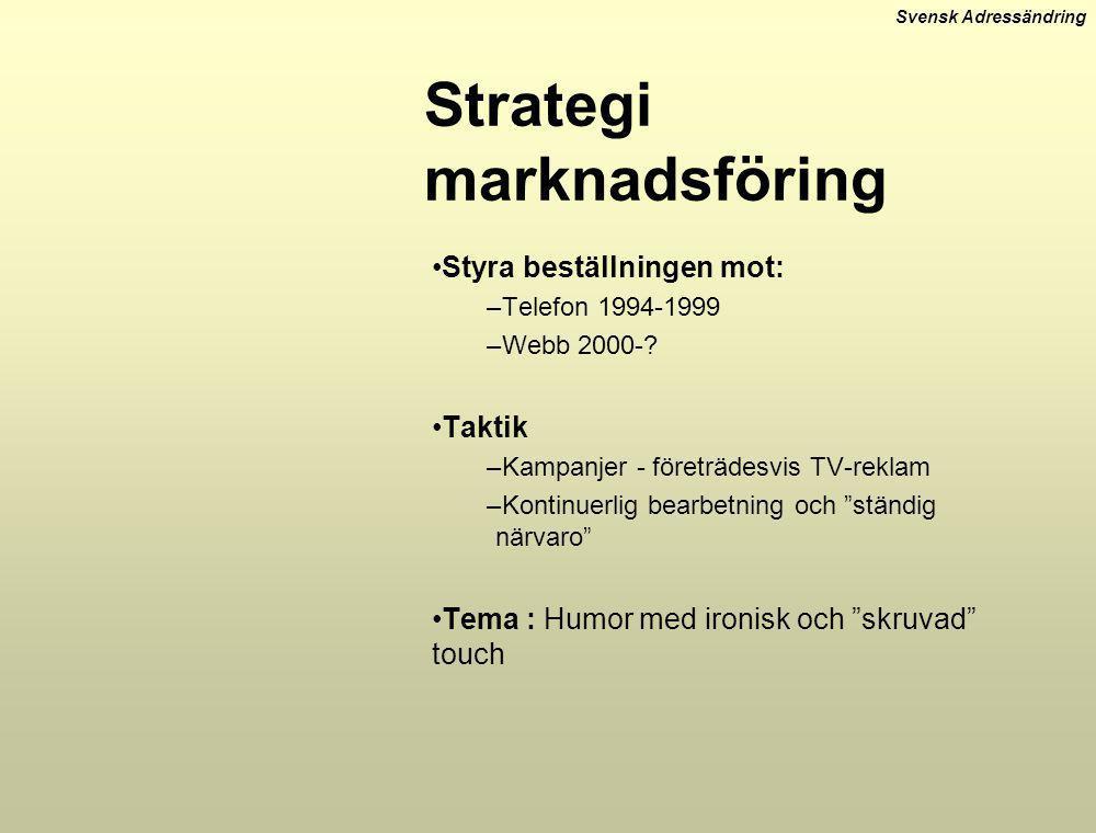 Svensk Adressändring Strategi marknadsföring •Styra beställningen mot: –Telefon 1994-1999 –Webb 2000-? •Taktik –Kampanjer - företrädesvis TV-reklam –K