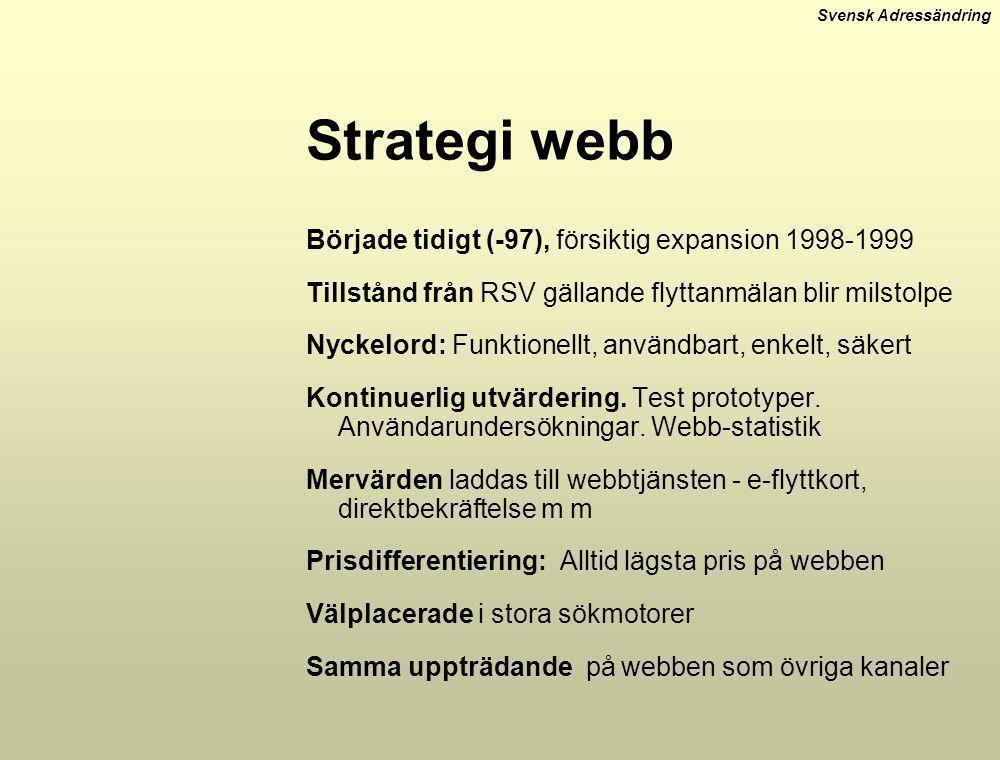 Svensk Adressändring Strategi webb Började tidigt (-97), försiktig expansion 1998-1999 Tillstånd från RSV gällande flyttanmälan blir milstolpe Nyckelo