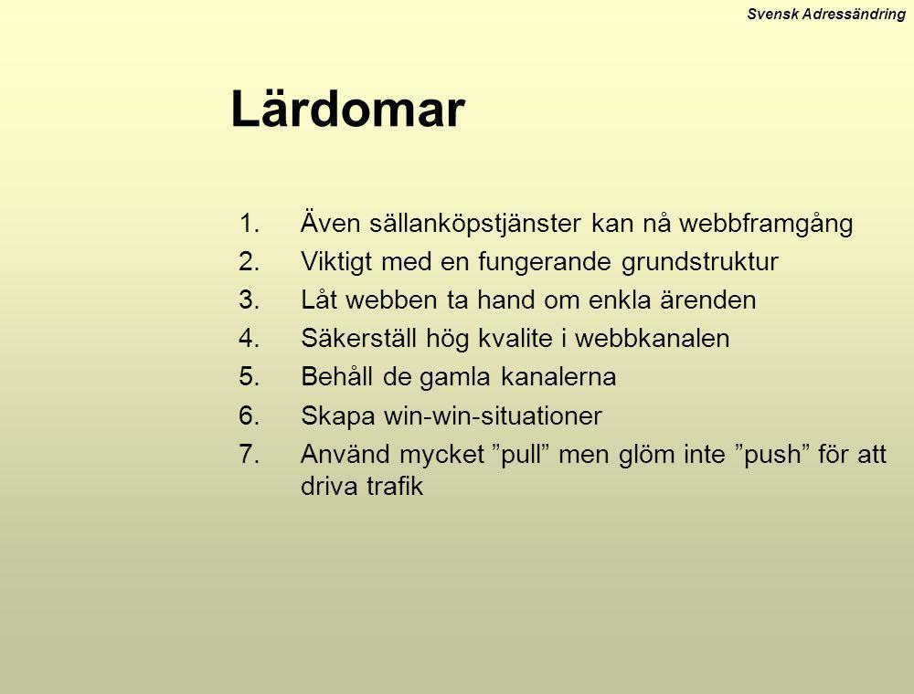 Svensk Adressändring Lärdomar 1.Även sällanköpstjänster kan nå webbframgång 2.Viktigt med en fungerande grundstruktur 3.Låt webben ta hand om enkla är
