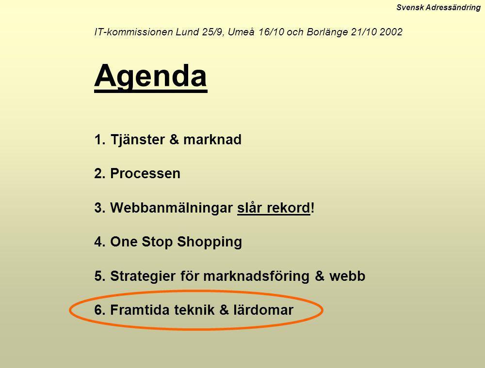 Svensk Adressändring IT-kommissionen Lund 25/9, Umeå 16/10 och Borlänge 21/10 2002 Agenda 1. Tjänster & marknad 2. Processen 3. Webbanmälningar slår r
