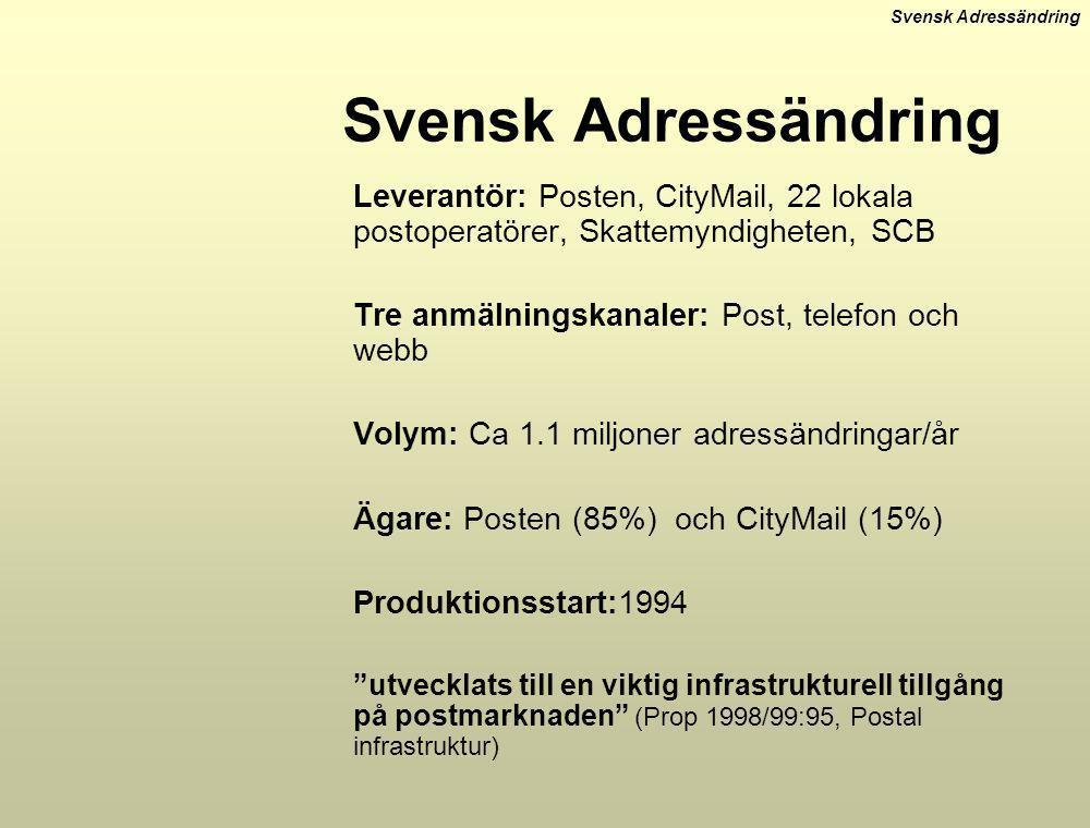 Svensk Adressändring Leverantör: Posten, CityMail, 22 lokala postoperatörer, Skattemyndigheten, SCB Tre anmälningskanaler: Post, telefon och webb Voly