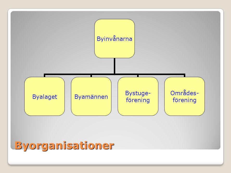 Byorganisationer Byinvånarna ByalagetByamännen Bystuge- förening Områdes- förening