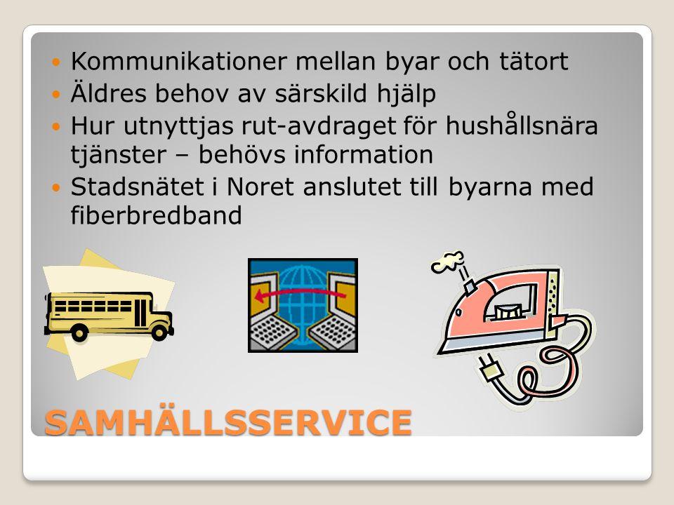 SAMHÄLLSSERVICE  Kommunikationer mellan byar och tätort  Äldres behov av särskild hjälp  Hur utnyttjas rut-avdraget för hushållsnära tjänster – beh