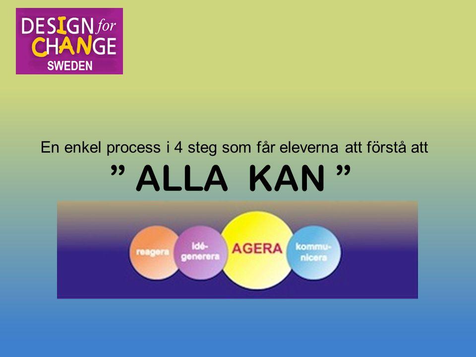 En enkel process i 4 steg som får eleverna att förstå att ALLA KAN