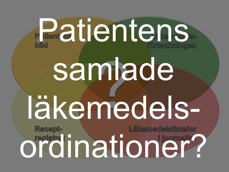 Patientens samlade läkemedels- ordinationer?