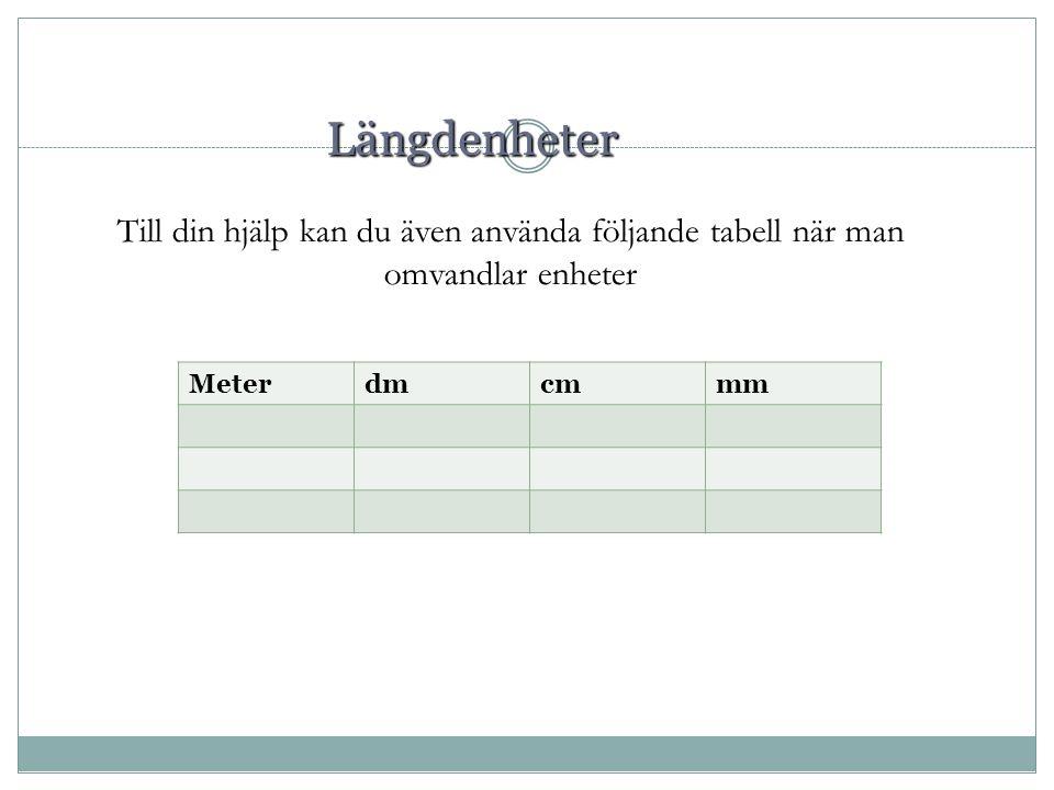 Längdenheter Till din hjälp kan du även använda följande tabell när man omvandlar enheter Meterdmcmmm